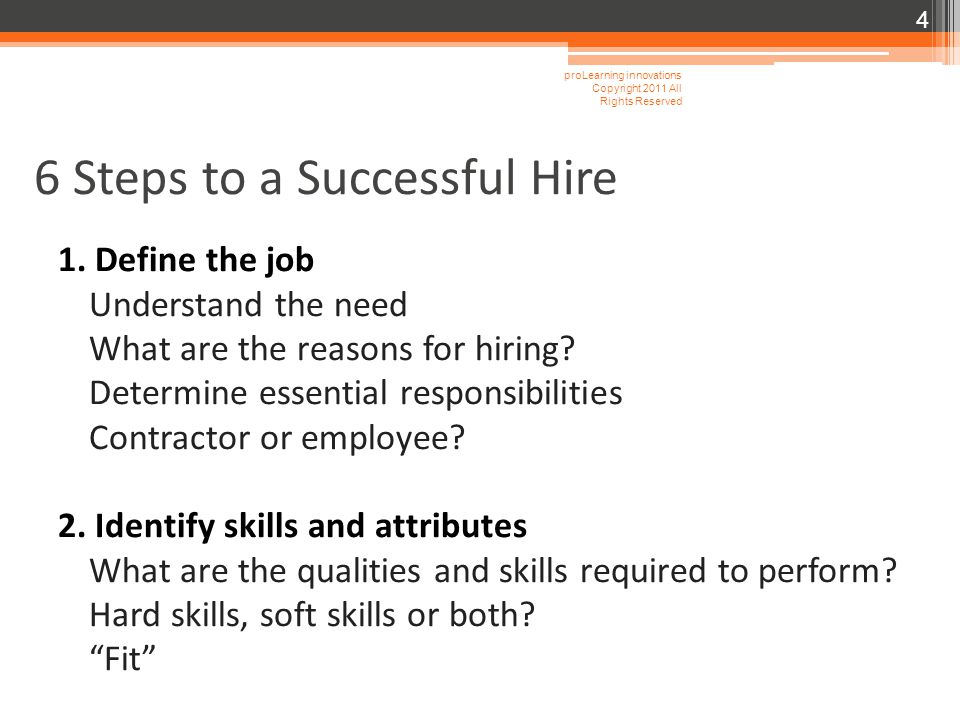 6 Steps to a Successful Hire 1.Define the job Understand the need What are the reasons for hiring.
