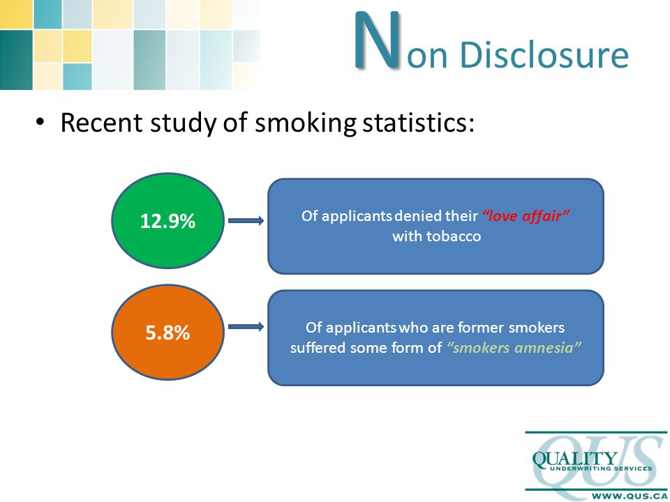 N N on Disclosure Recent study of smoking statistics: 12.9% 5.8% Of applicants denied their love affair with tobacco Of applicants who are former smokers suffered some form of smokers amnesia