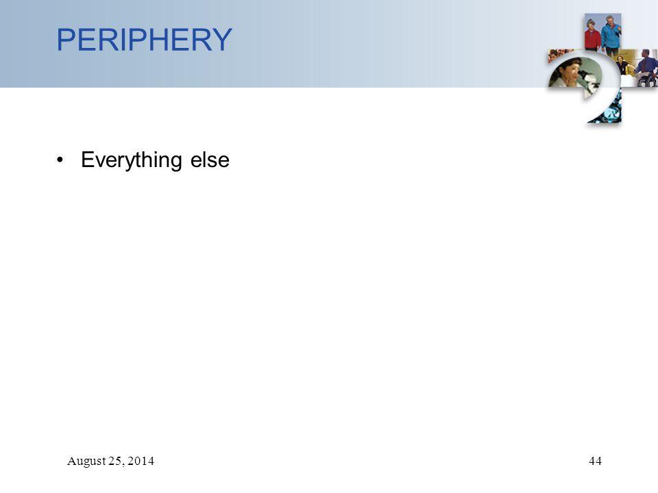 August 25, 201444 PERIPHERY Everything else