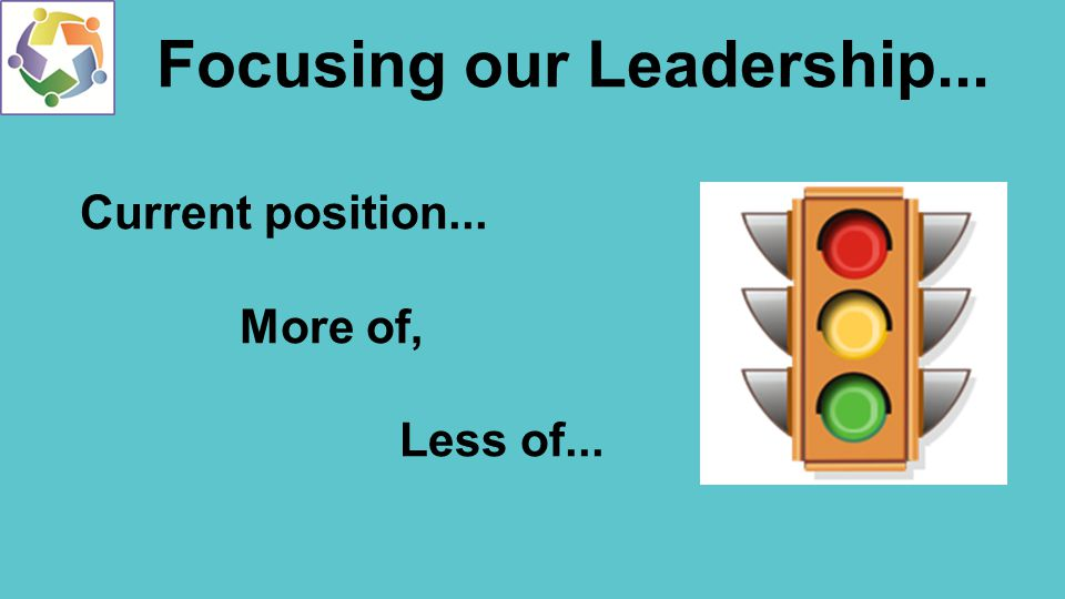 Focusing our Leadership... Current position... More of, Less of...