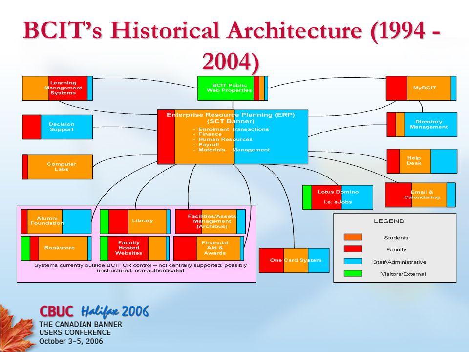 BCIT's Historical Architecture (1994 - 2004)