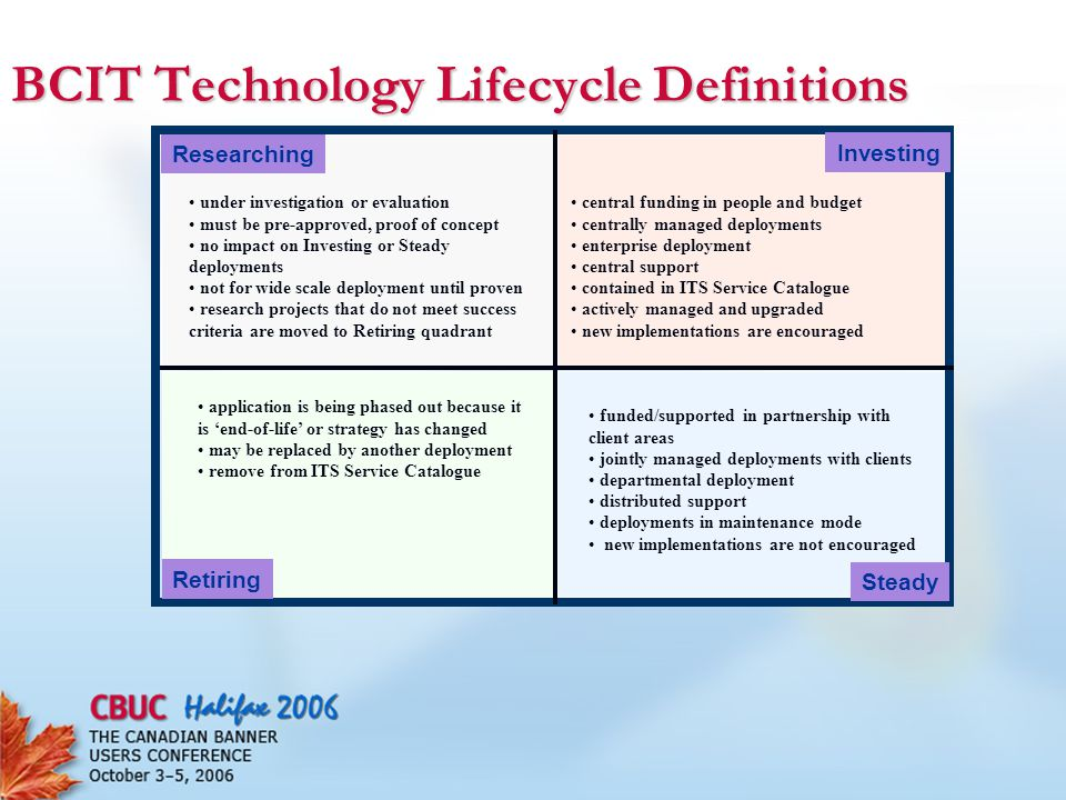 BCIT Technology Lifecycle Definitions Researching Investing Retiring Steady under investigation or evaluation must be pre-approved, proof of concept no impact on Investing or Steady deployments not for wide scale deployment until proven research projects that do not meet success criteria are moved to Retiring quadrant central funding in people and budget centrally managed deployments enterprise deployment central support contained in ITS Service Catalogue actively managed and upgraded new implementations are encouraged application is being phased out because it is 'end-of-life' or strategy has changed may be replaced by another deployment remove from ITS Service Catalogue funded/supported in partnership with client areas jointly managed deployments with clients departmental deployment distributed support deployments in maintenance mode new implementations are not encouraged