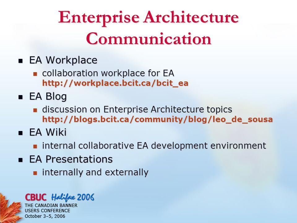 Enterprise Architecture Communication EA Workplace EA Workplace collaboration workplace for EA http://workplace.bcit.ca/bcit_ea collaboration workplace for EA http://workplace.bcit.ca/bcit_ea EA Blog EA Blog discussion on Enterprise Architecture topics http://blogs.bcit.ca/community/blog/leo_de_sousa discussion on Enterprise Architecture topics http://blogs.bcit.ca/community/blog/leo_de_sousa EA Wiki EA Wiki internal collaborative EA development environment internal collaborative EA development environment EA Presentations EA Presentations internally and externally internally and externally