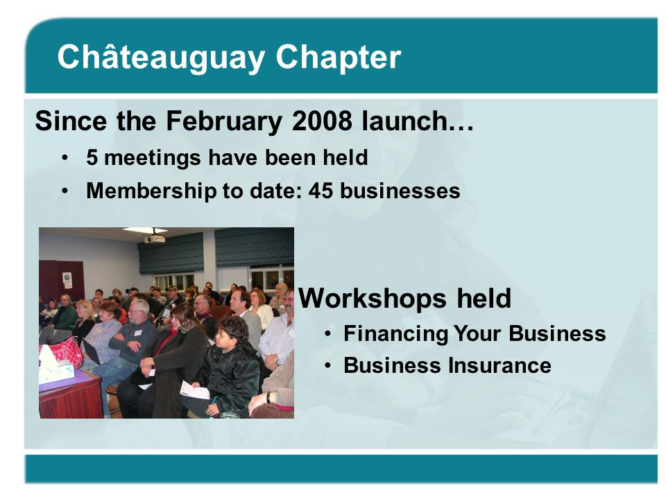 Châteauguay Chapter Since the February 2008 launch… 5 meetings have been held Membership to date: 45 businesses Workshops held Financing Your Business