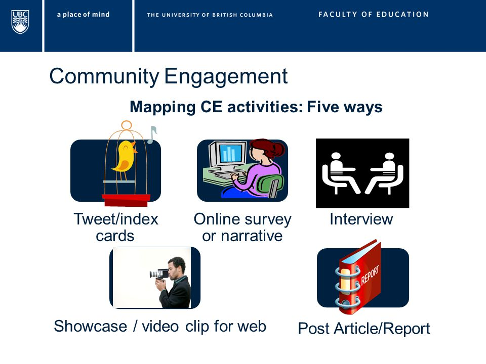Community Engagement Mapping CE activities: Five ways Tweet/index cards Online survey or narrative Interview Showcase / video clip for web Post Article/Report