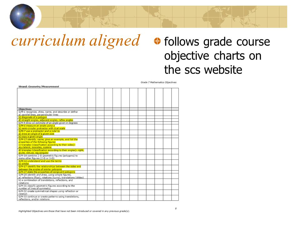 curriculum aligned follows grade course objective charts on the scs website