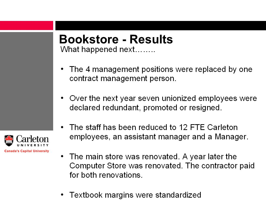 Bookstore - Results