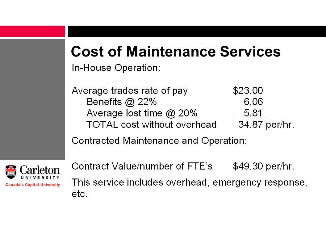 Cost of Maintenance Services