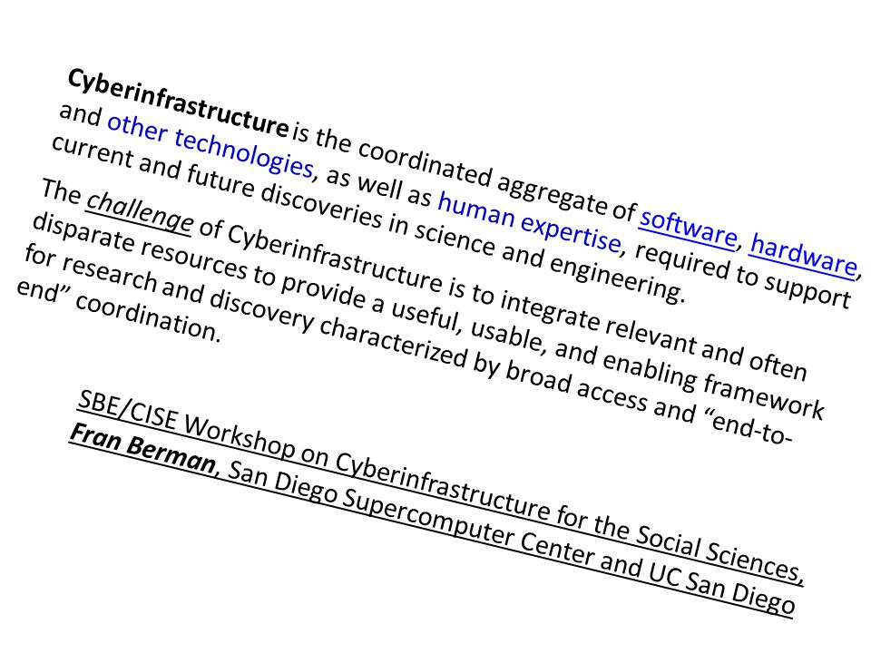 What is Cyberinfrastructure (CI).