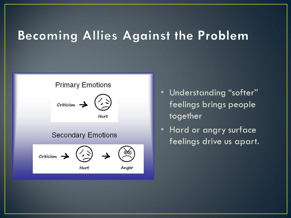 Understanding softer feelings brings people together Hard or angry surface feelings drive us apart.