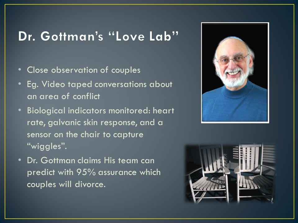 Close observation of couples Eg.