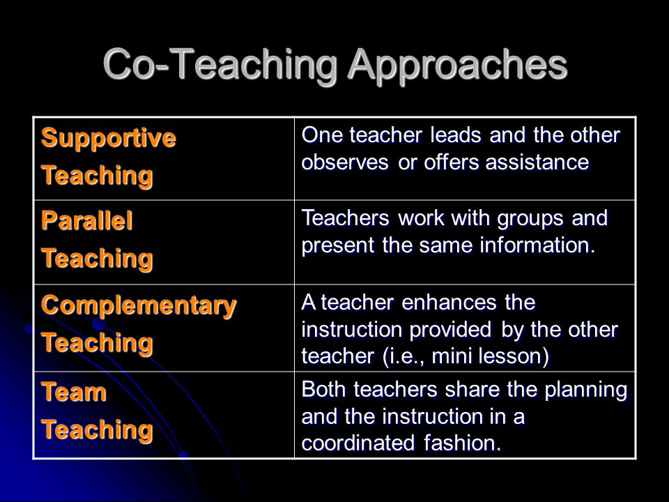 Supportive Co-teaching One teacher leads the instruction and the other observes or assists students…similar to teacher/EA partnership One teacher leads the instruction and the other observes or assists students…similar to teacher/EA partnership Often overused as it requires the least amount of change Often overused as it requires the least amount of change Does not capitalize on the expertise and talents of both teachers Does not capitalize on the expertise and talents of both teachers It is important that the supportive teacher not become 'velcroed' to individual students It is important that the supportive teacher not become 'velcroed' to individual students Should take place most often in the classroom, but may have short periods of time with a child or group outside the classroom if necessary Should take place most often in the classroom, but may have short periods of time with a child or group outside the classroom if necessary
