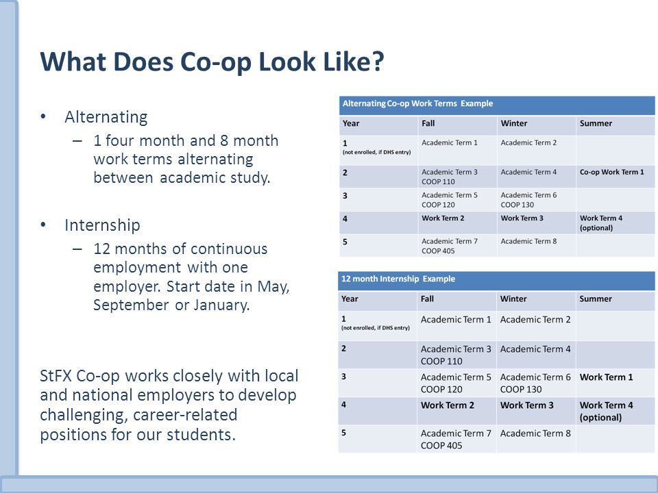 What Does Co-op Look Like? Alternating – 1 four month and 8 month work terms alternating between academic study. Internship – 12 months of continuous