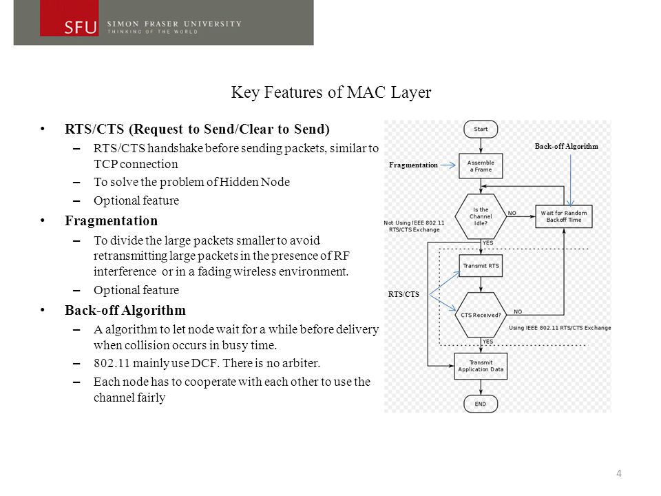 Key Features of MAC Layer RTS/CTS (Request to Send/Clear to Send) – RTS/CTS handshake before sending packets, similar to TCP connection – To solve the problem of Hidden Node – Optional feature Fragmentation – To divide the large packets smaller to avoid retransmitting large packets in the presence of RF interference or in a fading wireless environment.