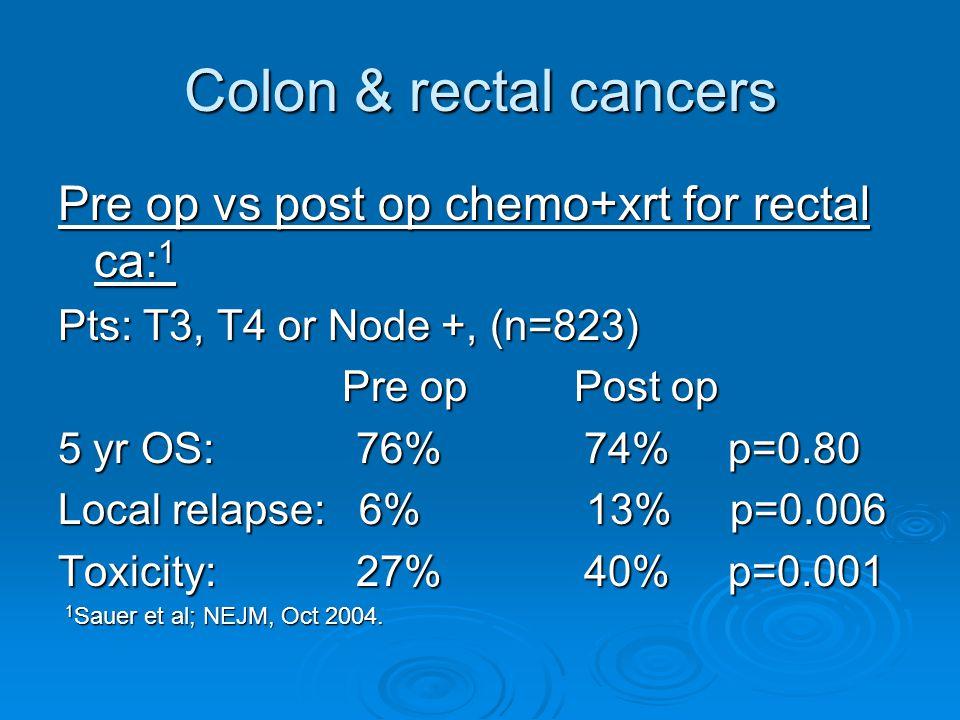 Colon & rectal cancers Pre op vs post op chemo+xrt for rectal ca: 1 Pts: T3, T4 or Node +, (n=823) Pre op Post op Pre op Post op 5 yr OS: 76% 74% p=0.80 Local relapse: 6% 13% p=0.006 Toxicity: 27% 40% p=0.001 1 Sauer et al; NEJM, Oct 2004.