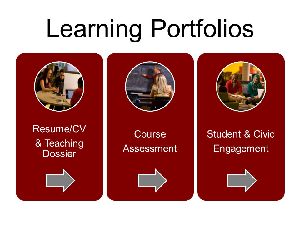 Learning Portfolios Resume/CV & Teaching Dossier Course Assessment Student & Civic Engagement