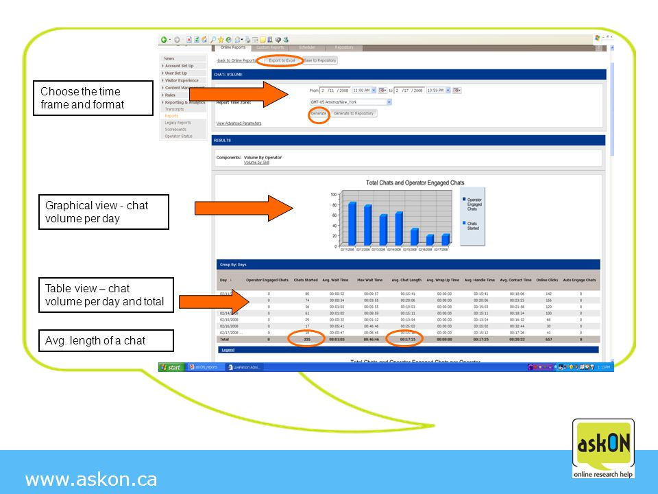 www.askon.ca Choose the time frame and format Table view – chat volume per day and total Graphical view - chat volume per day Avg.