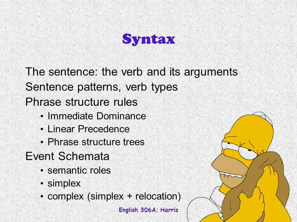 English 306A; Harris Syntax The sentence: the verb and its arguments Sentence patterns, verb types Phrase structure rules Immediate Dominance Linear Precedence Phrase structure trees Event Schemata semantic roles simplex complex (simplex + relocation)