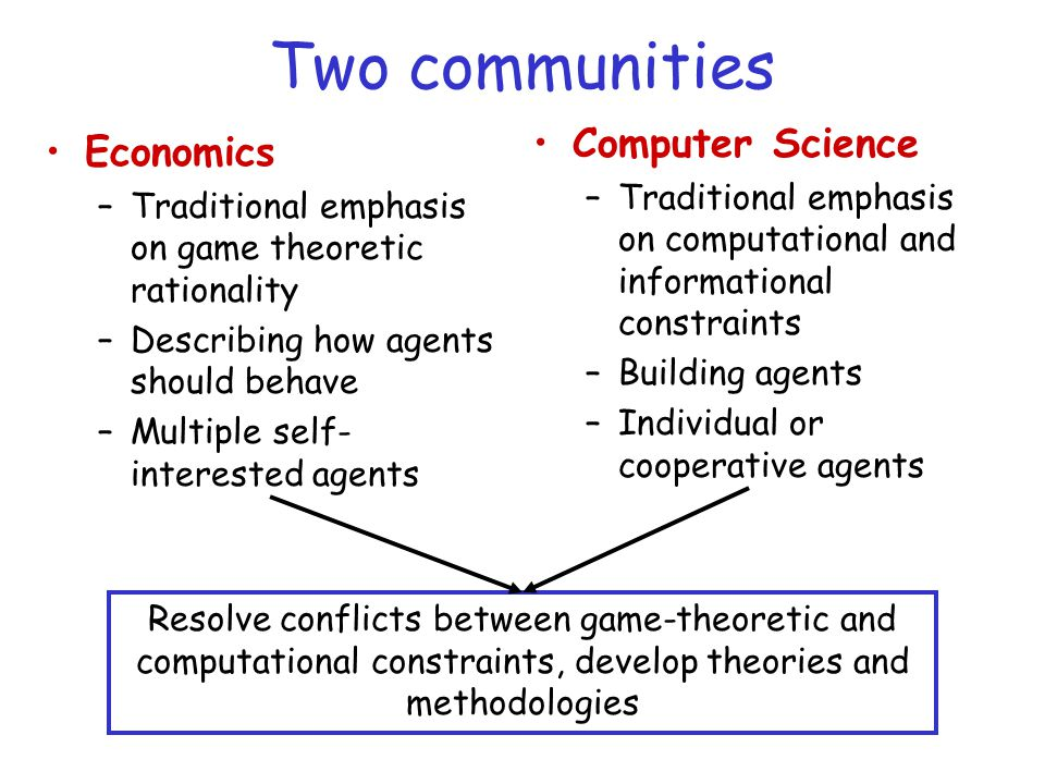 Two communities Economics –Traditional emphasis on game theoretic rationality –Describing how agents should behave –Multiple self- interested agents Computer Science –Traditional emphasis on computational and informational constraints –Building agents –Individual or cooperative agents Resolve conflicts between game-theoretic and computational constraints, develop theories and methodologies