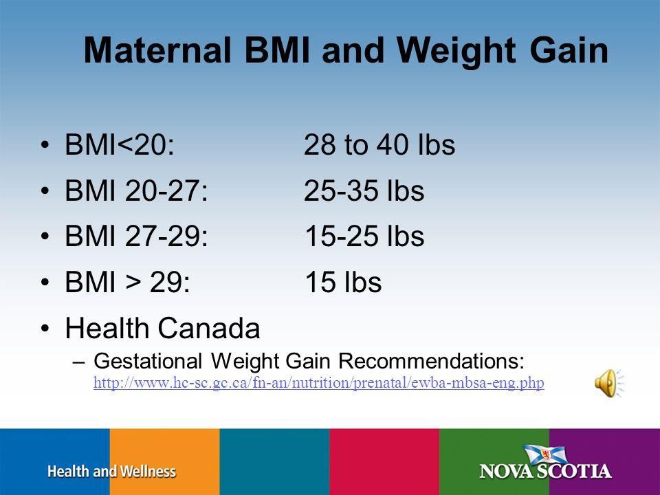 Maternal Pre-pregnancy BMI NSAPD 2010