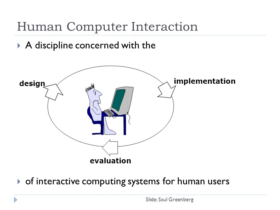 Human Computer Interaction  A discipline concerned with the  of interactive computing systems for human users design implementation evaluation Slide: Saul Greenberg