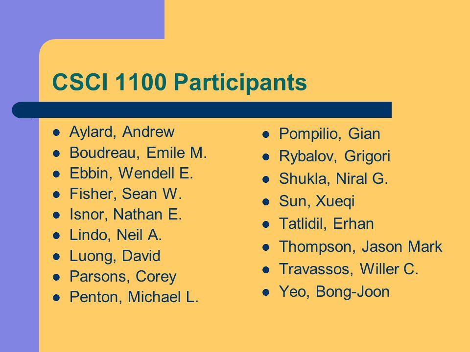 CSCI 1100 Participants Aylard, Andrew Boudreau, Emile M.
