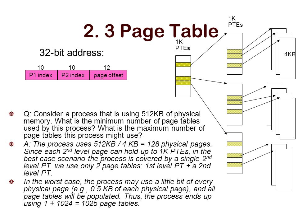 2.3 Page Table  Q: Consider a process that is using 512KB of physical memory.