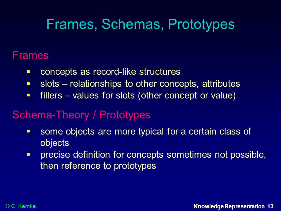 © C. Kemke Knowledge Representation 13 Frames  concepts as record-like structures  slots – relationships to other concepts, attributes  fillers – v