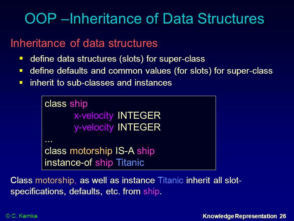 © C. Kemke Knowledge Representation 26 OOP –Inheritance of Data Structures Inheritance of data structures  define data structures (slots) for super-c