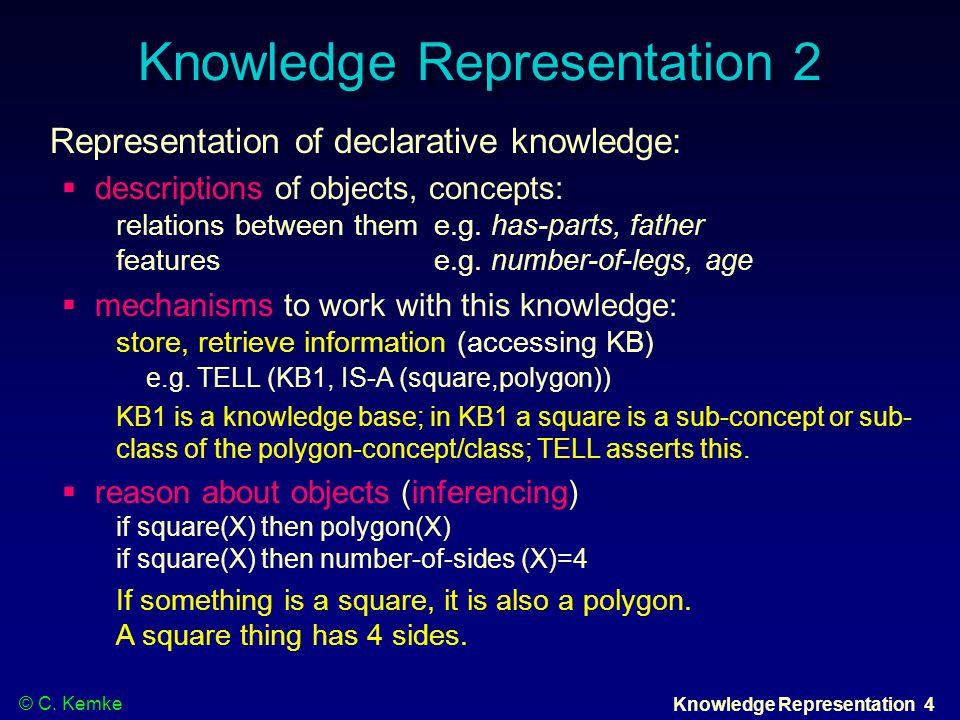 © C. Kemke Knowledge Representation 4 Knowledge Representation 2 Representation of declarative knowledge:  descriptions of objects, concepts: relatio