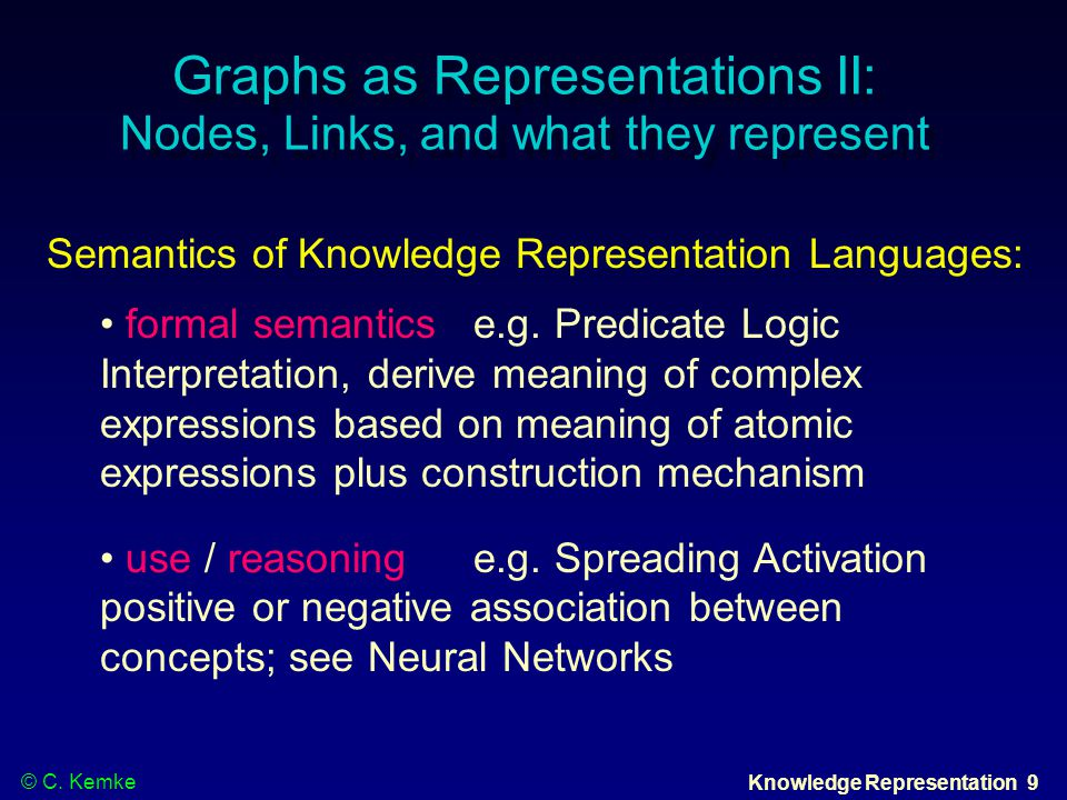 © C. Kemke Knowledge Representation 9 Graphs as Representations II: Nodes, Links, and what they represent Semantics of Knowledge Representation Langua