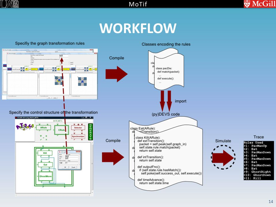 WORKFLOW 14