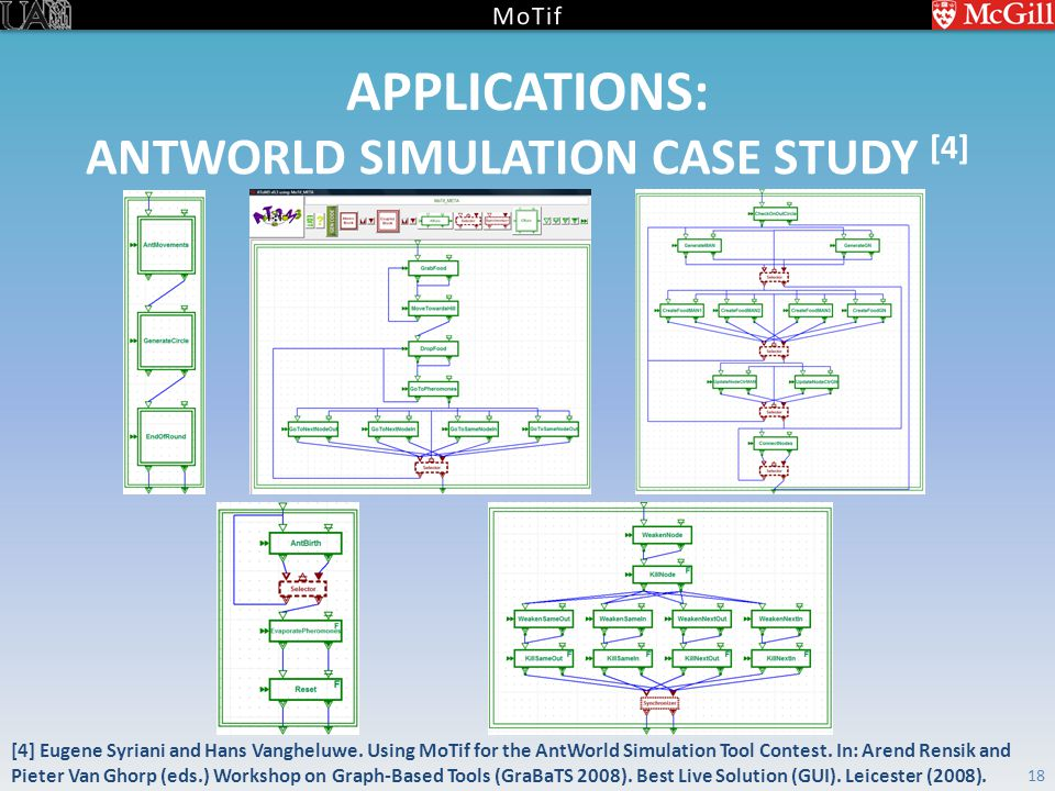 ANTWORLD SIMULATION CASE STUDY [4] 18 APPLICATIONS: [4] Eugene Syriani and Hans Vangheluwe.