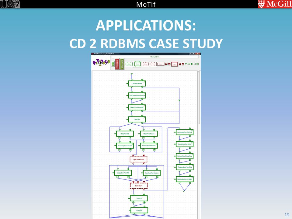 CD 2 RDBMS CASE STUDY 19 APPLICATIONS: