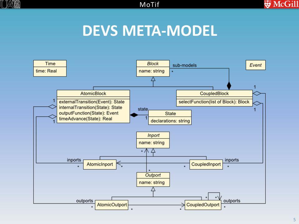 DEVS META-MODEL 5
