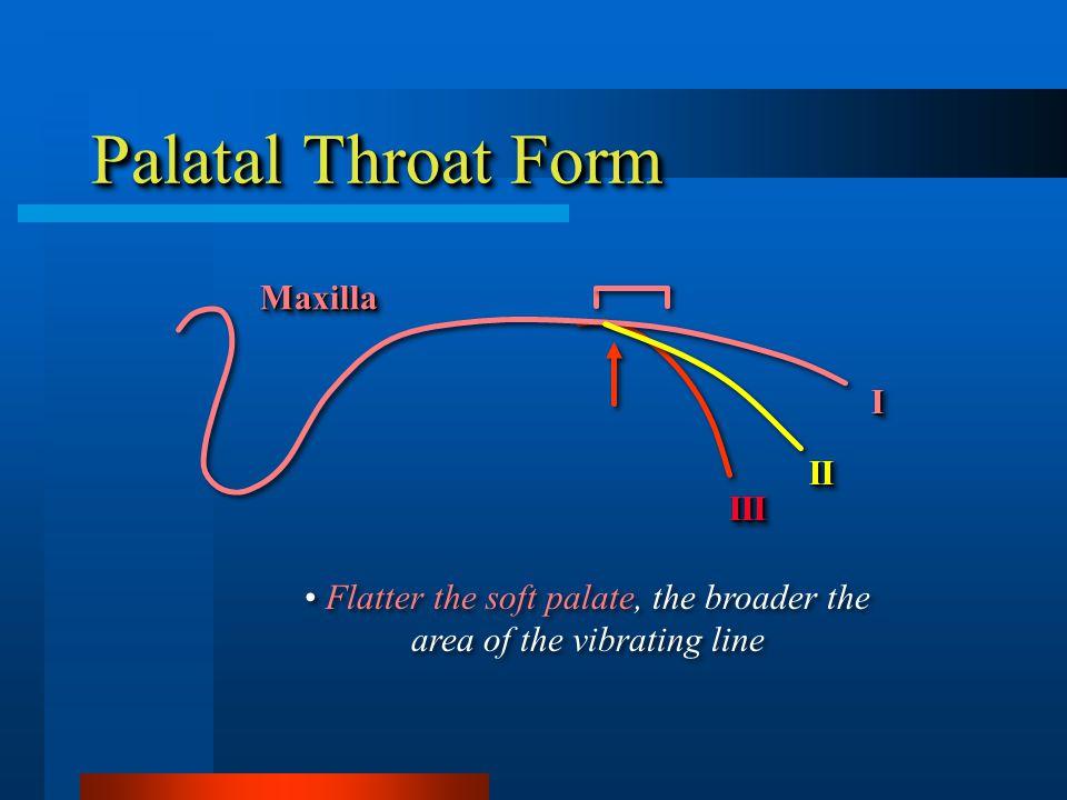 Palatal Throat Form II IIII IIIIII MaxillaMaxilla Flatter the soft palate, the broader the area of the vibrating line