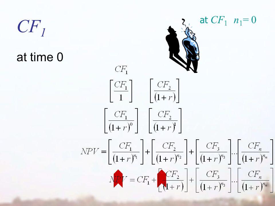 CF 1 at time 0 at CF 1 n 1 = 0