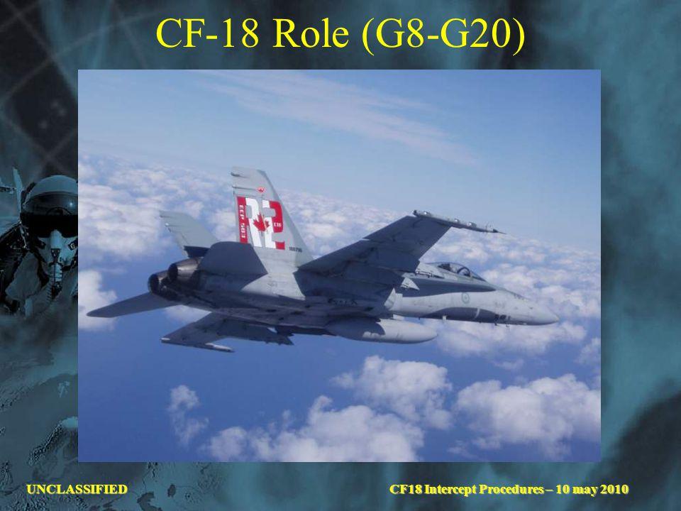 UNCLASSIFIED CF-18 Role (G8-G20) CF18 Intercept Procedures – 10 may 2010