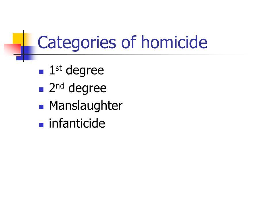 Categories of homicide 1 st degree 2 nd degree Manslaughter infanticide