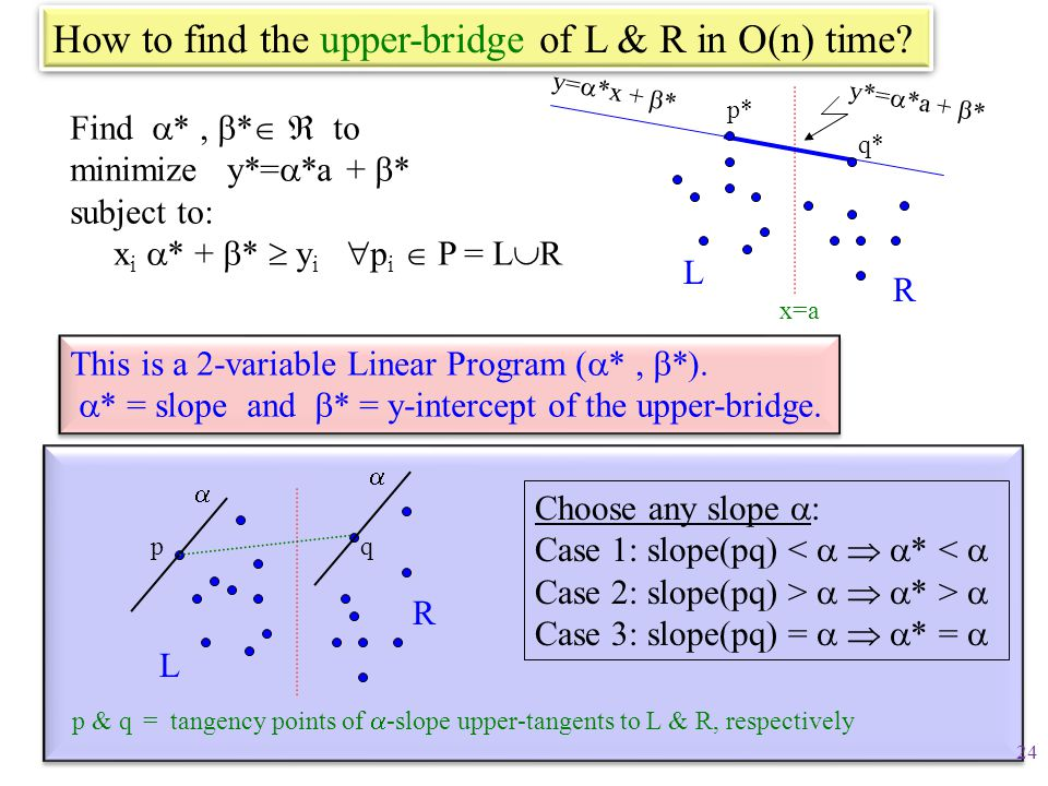 How to find the upper-bridge of L & R in O(n) time? Find  *,  *   to minimize y*=  *a +  * subject to: x i  * +  *  y i  p i  P = L  R x=a