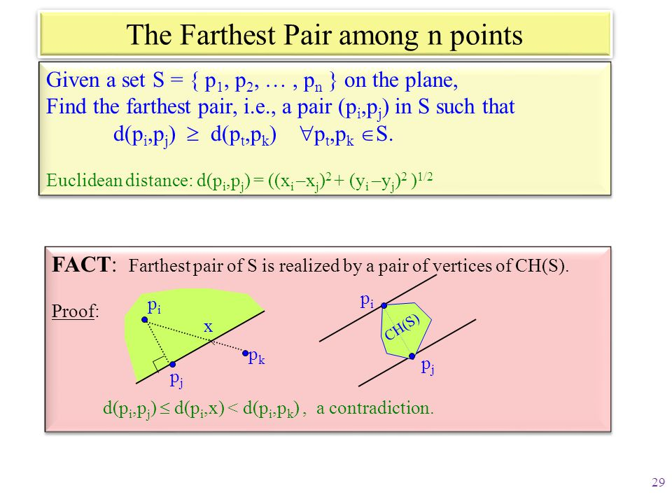 FACT: Farthest pair of S is realized by a pair of vertices of CH(S). Proof: pjpj pipi CH(S) pipi pjpj pkpk x d(p i,p j )  d(p i,x) < d(p i,p k ), a c
