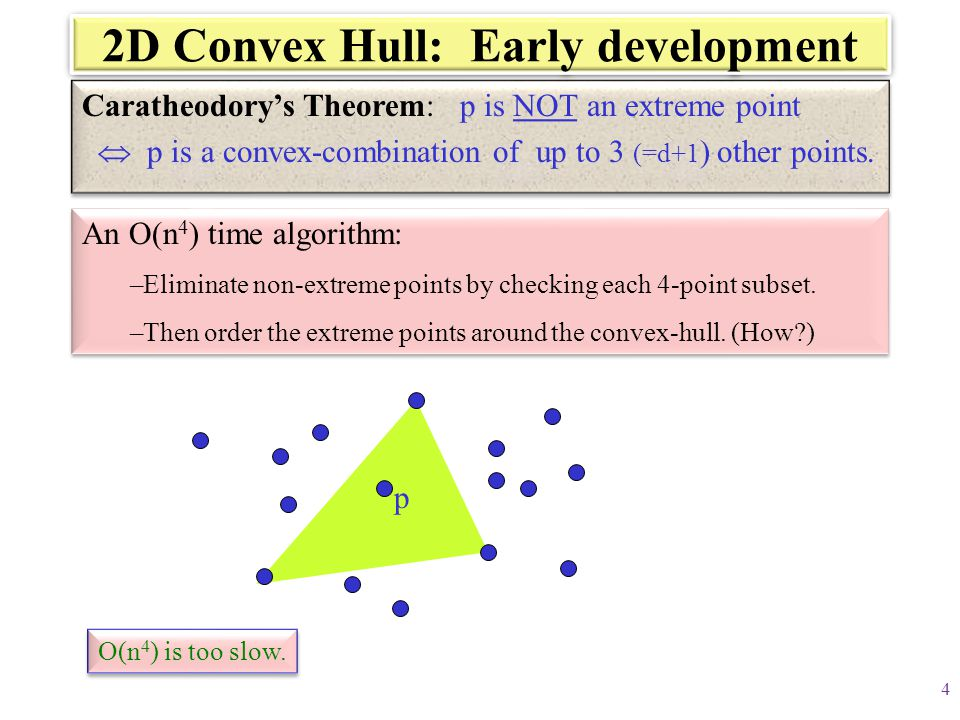 2D Convex Hull: Early development O(n 4 ) is too slow. Caratheodory's Theorem: p is NOT an extreme point  p is a convex-combination of up to 3 (=d+1