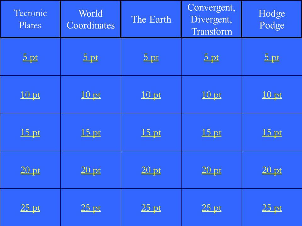 10 pt 15 pt 20 pt 25 pt 5 pt 10 pt 15 pt 20 pt 25 pt 5 pt 10 pt 15 pt 20 pt 25 pt 5 pt 10 pt 15 pt 20 pt 25 pt 5 pt 10 pt 15 pt 20 pt 25 pt 5 pt Tectonic Plates World Coordinates The Earth Convergent, Divergent, Transform Hodge Podge