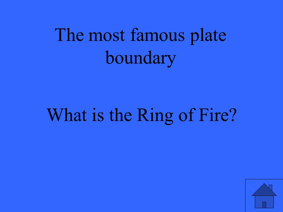 What is the Ring of Fire
