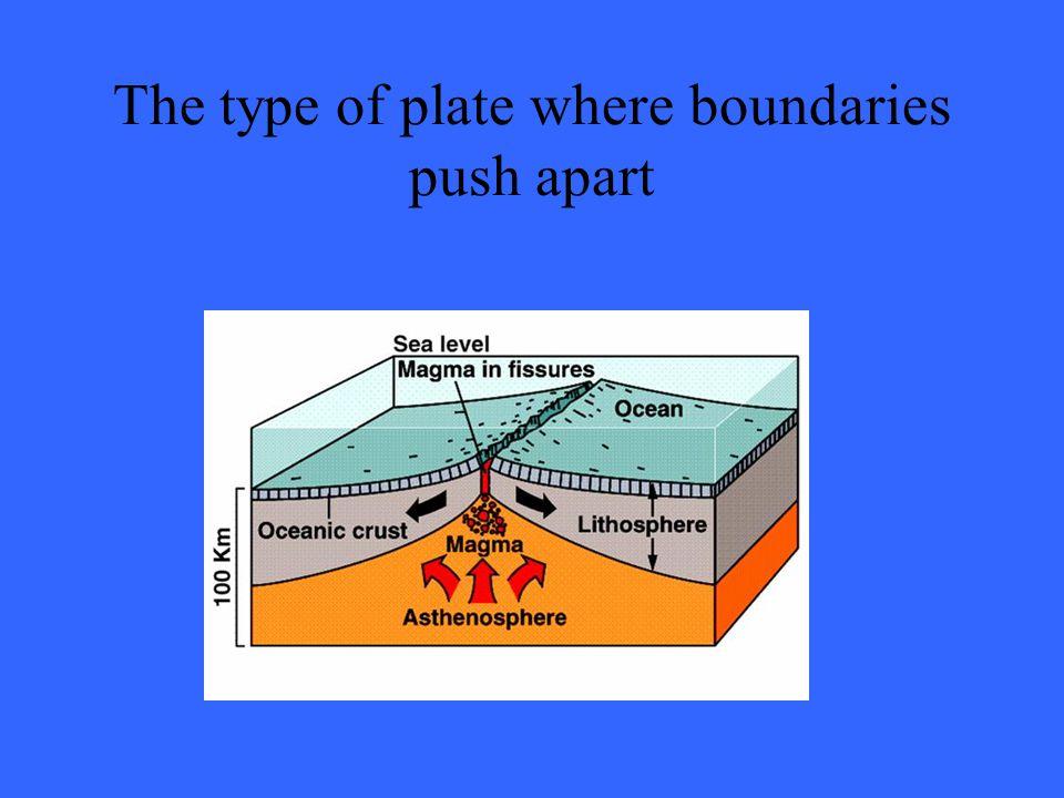 The type of plate where boundaries push apart