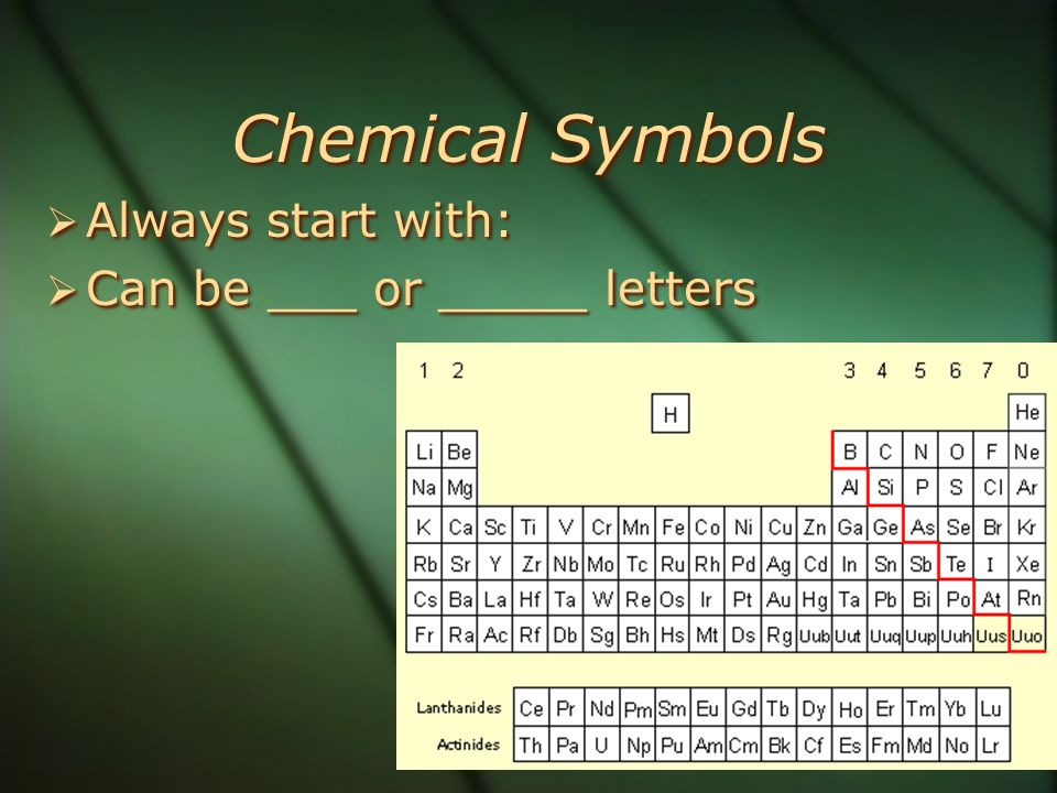 Chemical Symbols  Always start with:  Can be ___ or _____ letters  Always start with:  Can be ___ or _____ letters