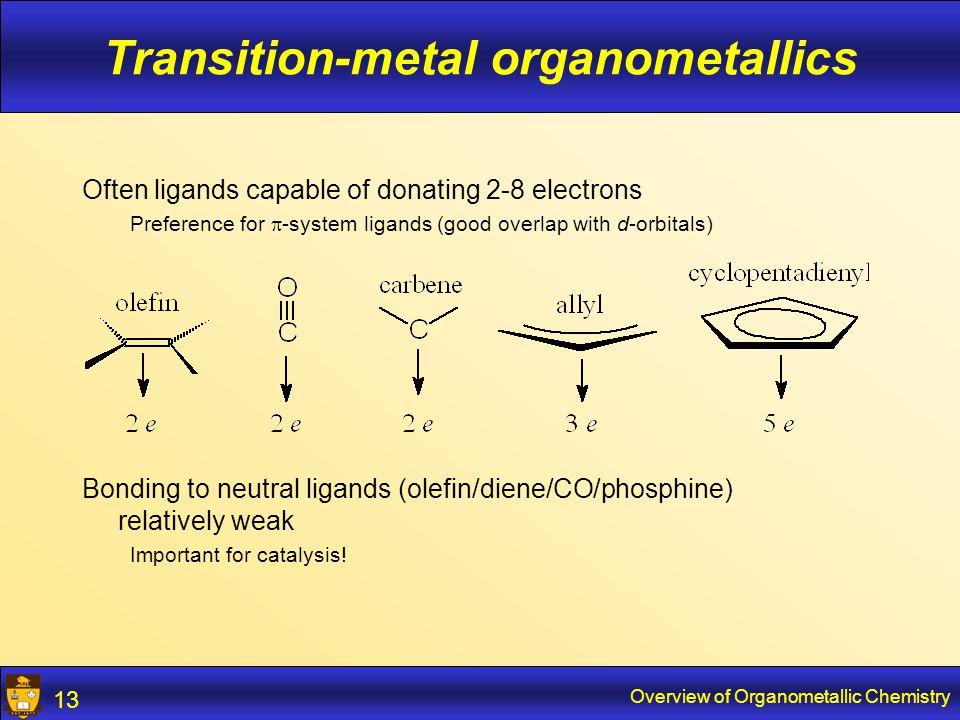 Overview of Organometallic Chemistry 14 Transition-metal organometallics An olefin complex: (Acac)Ir(NCMe)(C 2 H 4 ) donation backdonation