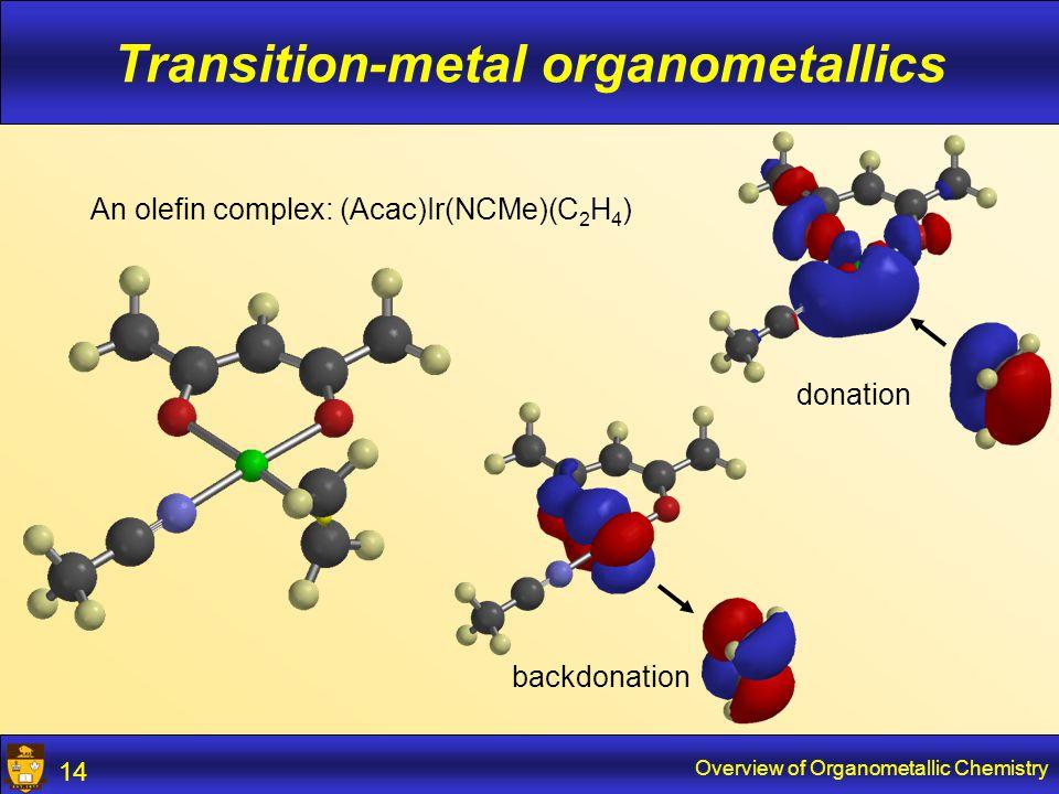 Overview of Organometallic Chemistry 15 Transition-metal organometallics Forbidden reactions ?
