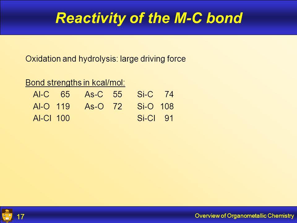 Overview of Organometallic Chemistry 18 Organometallic reaction steps Ligand dissociation / coordination note: free Me 3 Al dimerizes to Me 6 Al 2