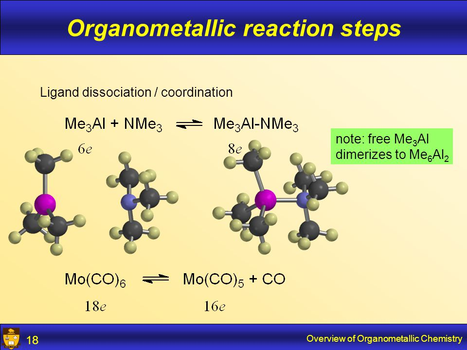 Overview of Organometallic Chemistry 19 Organometallic reaction steps Insertion and  -elimination